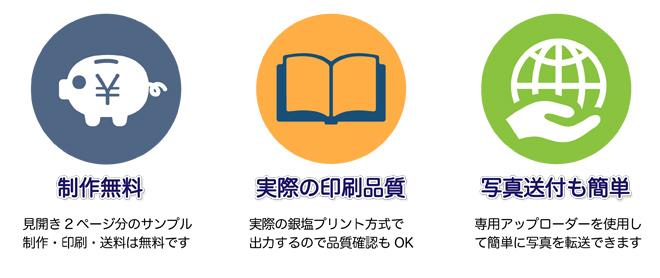 卒園アルバム-キッズドン!-トライアルキャンペーンの特徴