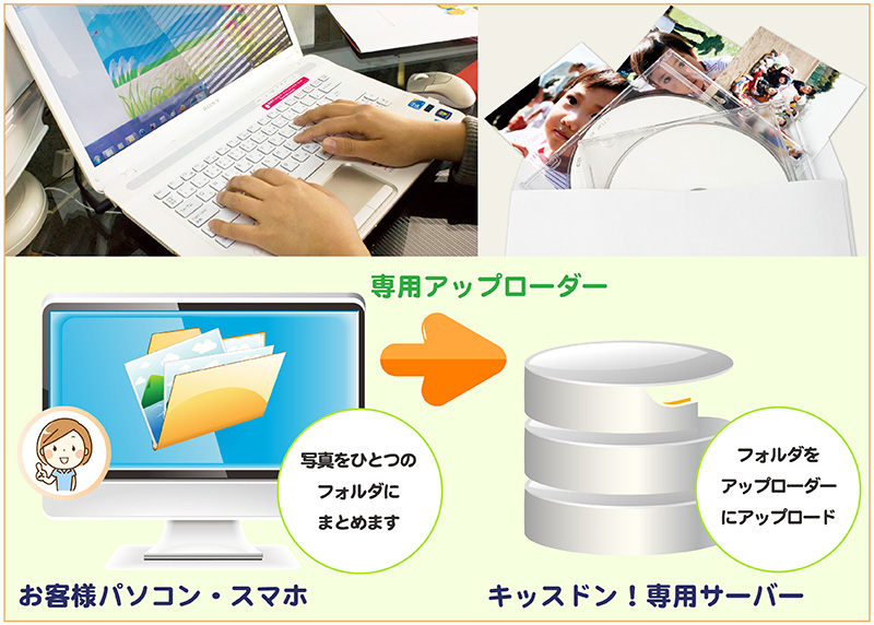 卒園アルバム-キッズドン!-アシスタントコース指示書と写真送付